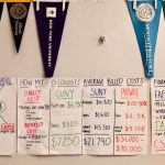 A Roadmap to Paying for College
